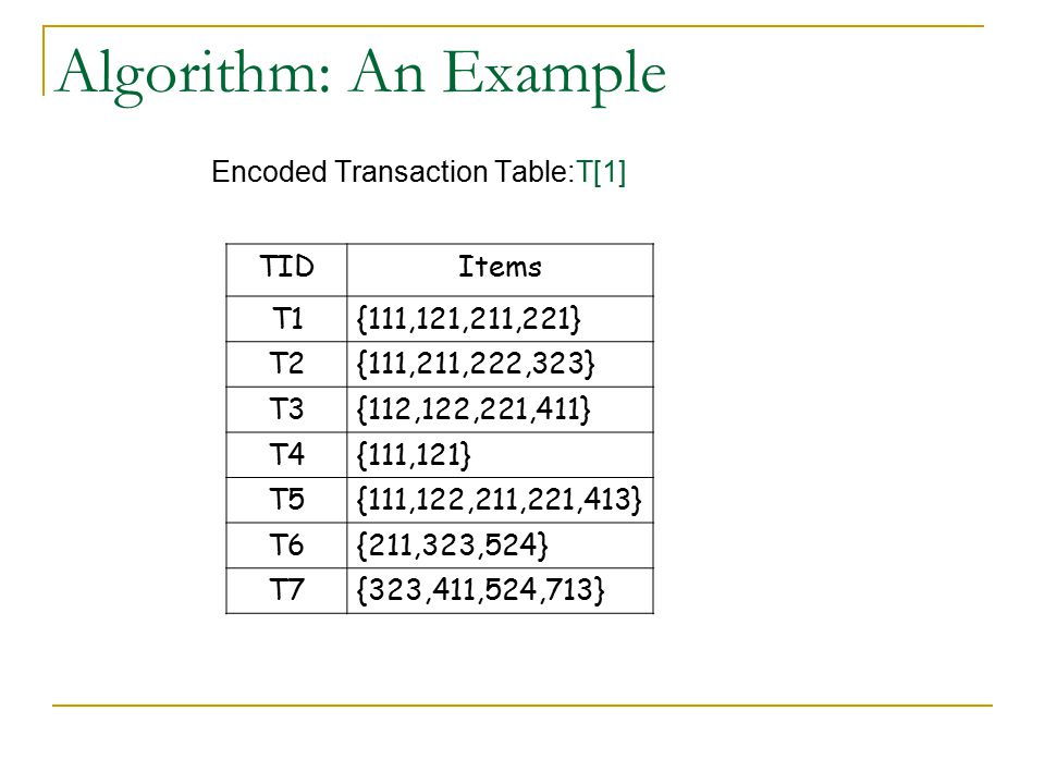 Encoded Transaction Table:T[1]